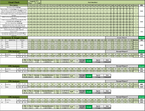 Tool & Gauge Quality Audit